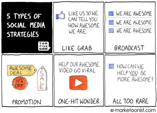 5 types of social media strategies: Fundrai Infographic, Socialmedia Strategies, Digital Marketing, Toms Fishburn, Social Media, Socialmediastrategi, Marketing Cartoon, Marketing Humor, Medium