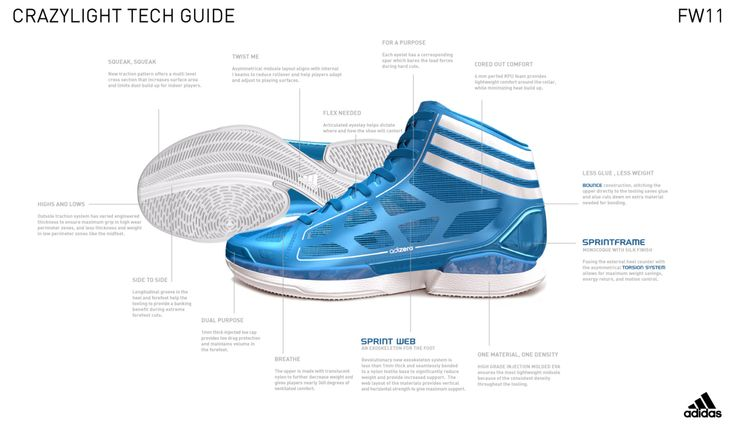 adidas product sheet - Google Search