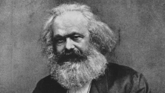 What is Marx's Das Kapital?