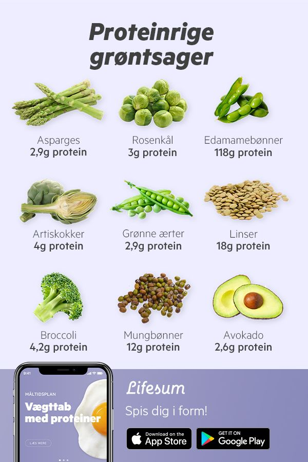 mad med protein