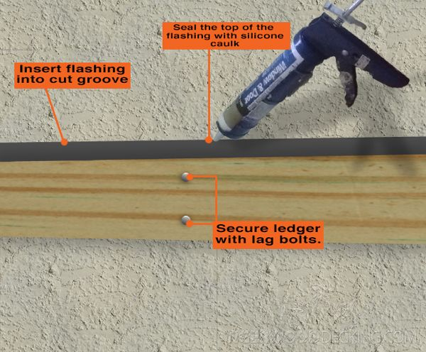 40 Best Stucco Adhesive Attaching To Stucco Images On