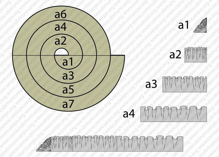 Aspecto y montaje de los volantes de caracol. Algunas aclaraciones sobre el montaje y el aspecto de los volante o volados de caracol.