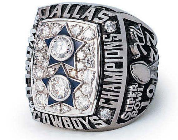 2b61d1962 Dallas Cowboys 1977 Super Bowl Championship Ring NO.:880511200 Size: Shop  price:$169 | dallas cowboys football | Nfl dallas cowboys, Dallas cowboys  footbal…