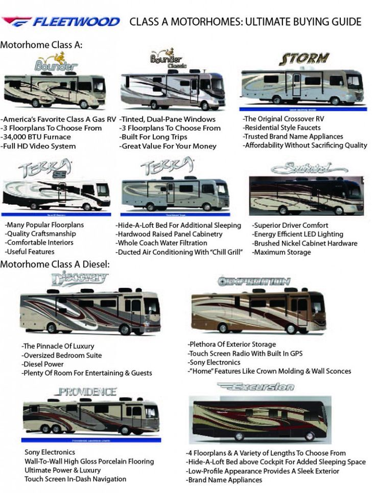 Fleetwood Motorhome Ultimate Buying Guide Class A