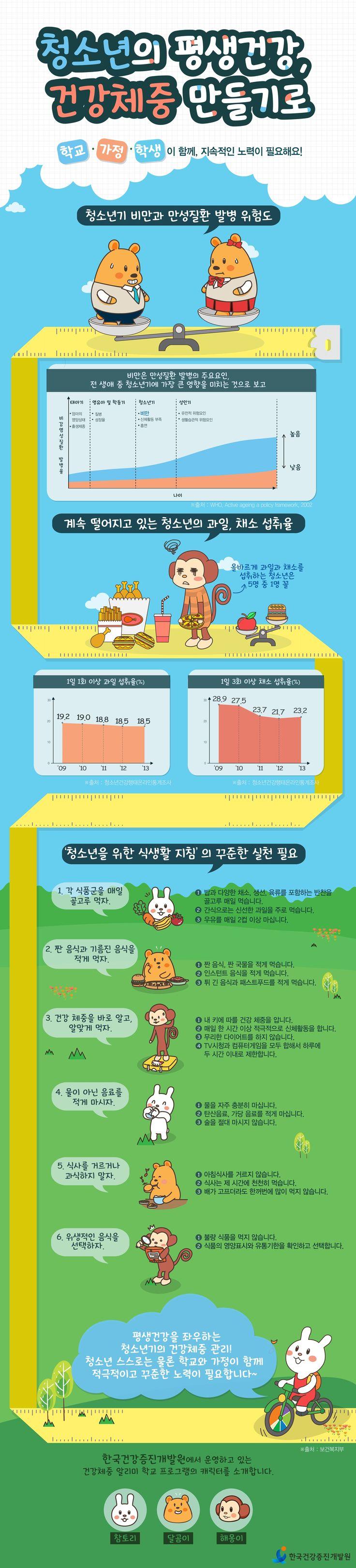 청소년기 비만, 전 생애 만성질환 발병률 높여 [인포그래픽] #obesity / #Infographic ⓒ 비주얼다이브 무단 복사·전재·재배포 금지