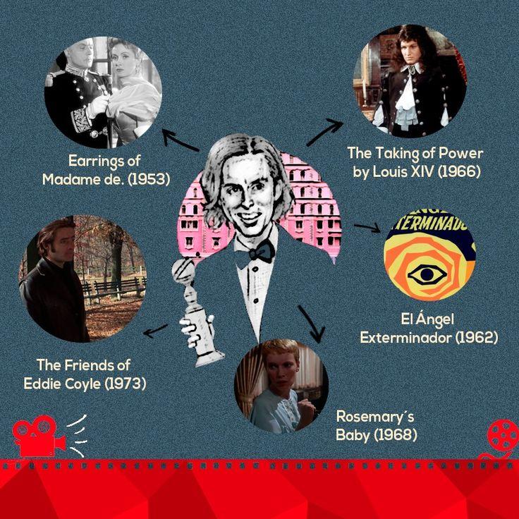 """#WesAnderson , director de piezas como """"El Gran Hotel de Budapest"""" y """"Un Reino bajo la Luna""""; que plasma en sus cintas un sentido del humor absurdo y una estética visual cuidada a detalle. Te decimos cuál es su #Top5 de películas favoritas. #Pocast #cine"""