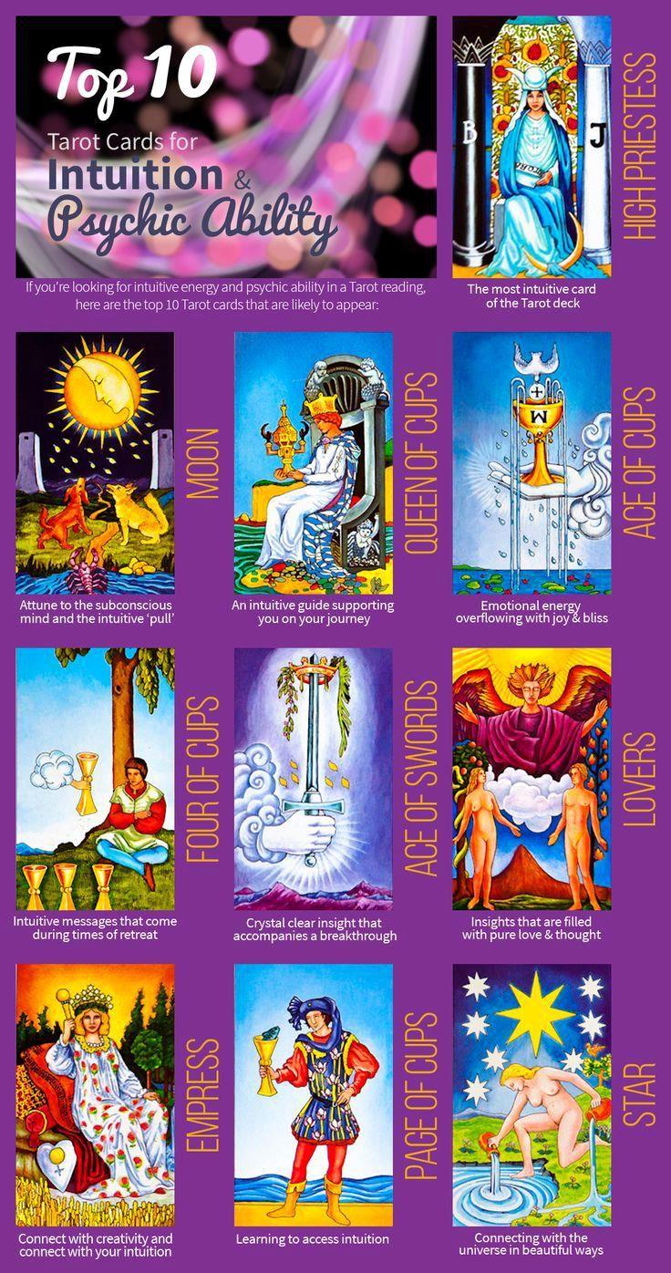 Pin by jojo weiru on psychic tarot card spreads tarot
