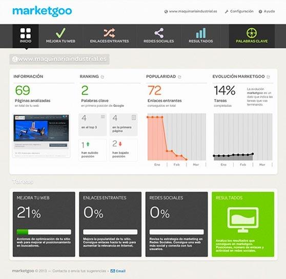 Analiza tu SEO todos los días y el de tu competencia con MarketGoo