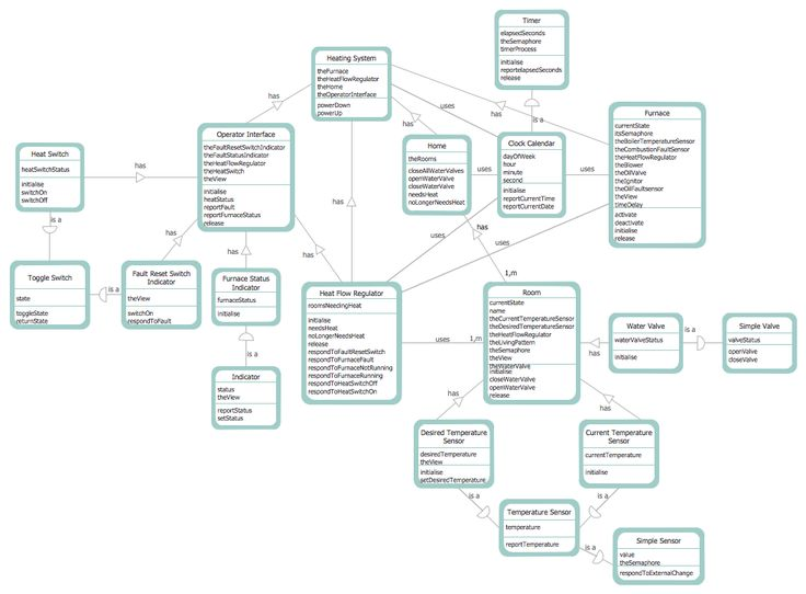 exle of dfd for store data flow diagram 28 images data flow diagrams for dummies payroll dfd dfd exle school management system dfd data flow diagram - Payroll Data Flow Diagram