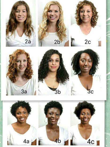 Conheça o seu tipo de cacho | 18 truques e cuidados para cabelos femininos cacheados