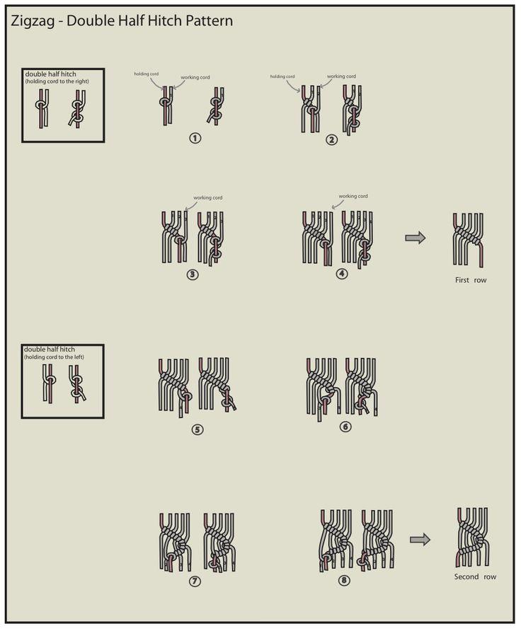 Ecocrafta: Variation of Zigzag bar