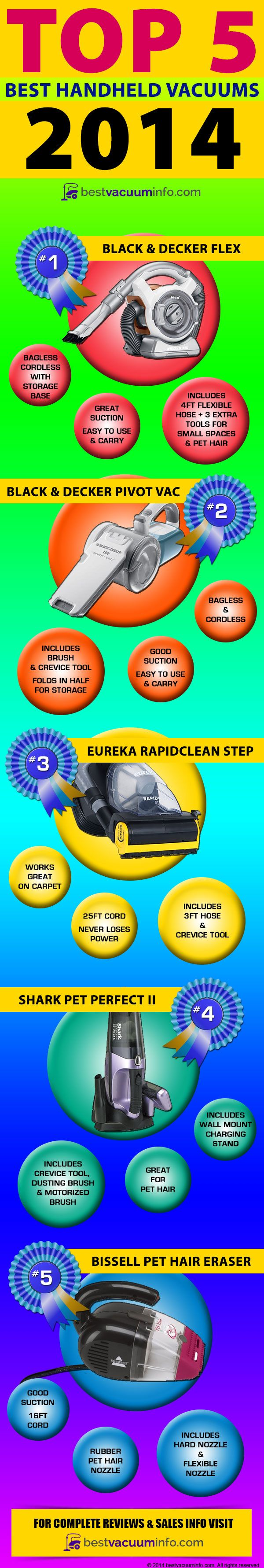 It is so helpful to have a little handheld vacuum around the house for small messes and spills – even to clean up pet hair on furniture. Bestvacuuminfo.com has compiled this list of their top 5 picks for 2014 to help you choose which one is right for your family. #infographics