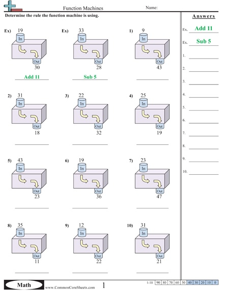 Printables Function Machines Worksheets 1000 images about math functions activities and ideas on patterns function machine love this site nice worksheets