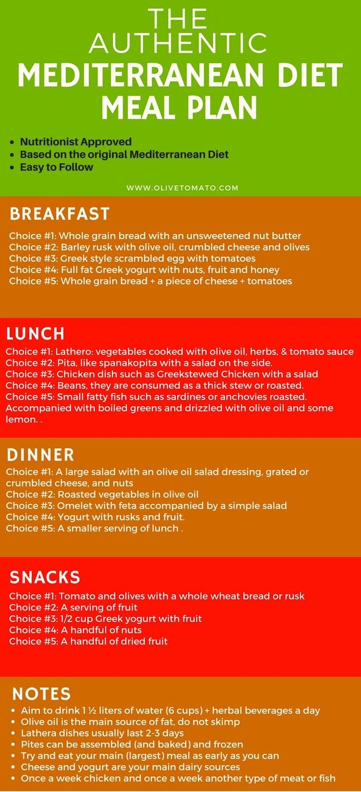 The Authentic Mediterranean Diet Meal Plan And Menu Olive Tomato Mediterranean Diet Meal Plan Diet Plan Menu Mediterranean Diet Recipes