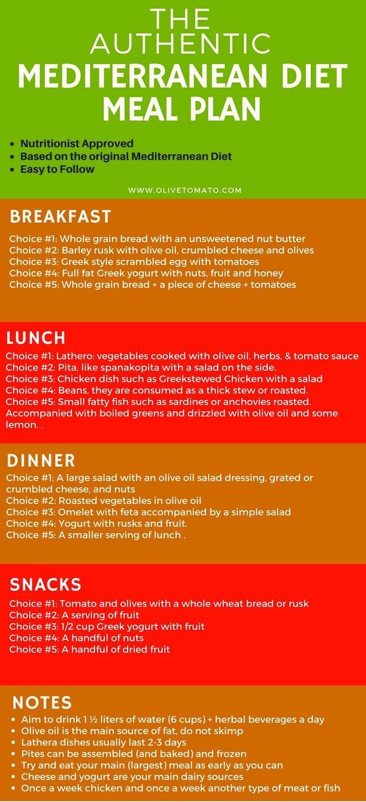 mediterranean diet weekly menu