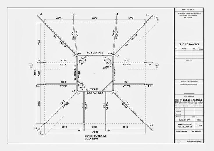 dimensi truss baja ringan desain konstruksi atap wf bangunan rumah di 2020