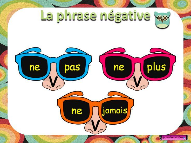 Tni, tbi, smartboard, notebook, formes phrase, positive, négative, enseignant, enseignante, primaire, français