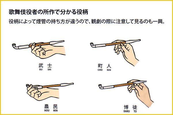 m-a-y-o-n: Twitter / genkofox: 煙管を探していて知ったのですが、歌舞伎の役者さんは武士、町人 …