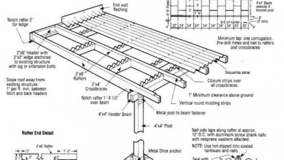 Patio Cover Plans Diy Patio Cover Plans Build Your Patio Cover