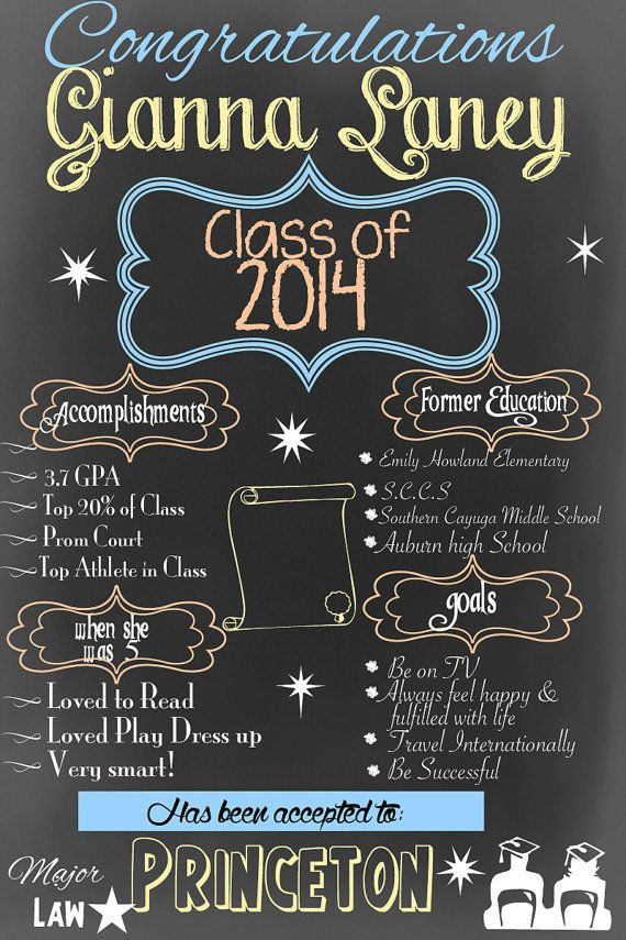 Unique damask graduation party ideas custom damask for Unique chalkboard ideas