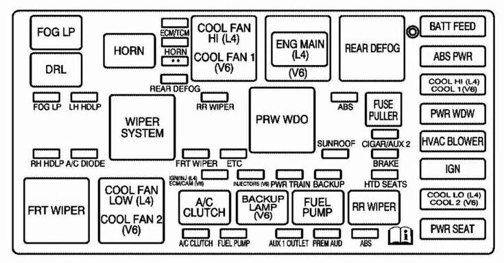 2006 Scion Tc Electrical Wiring Diagram Manual and Scion