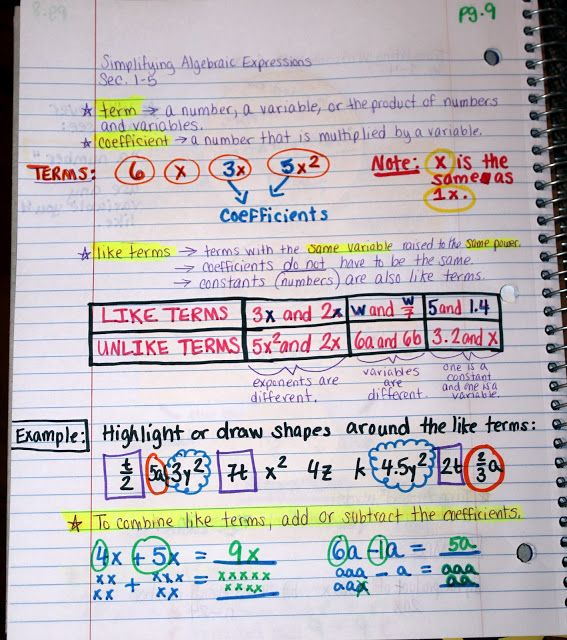 Middle School Math Madness!: Combining Like Terms