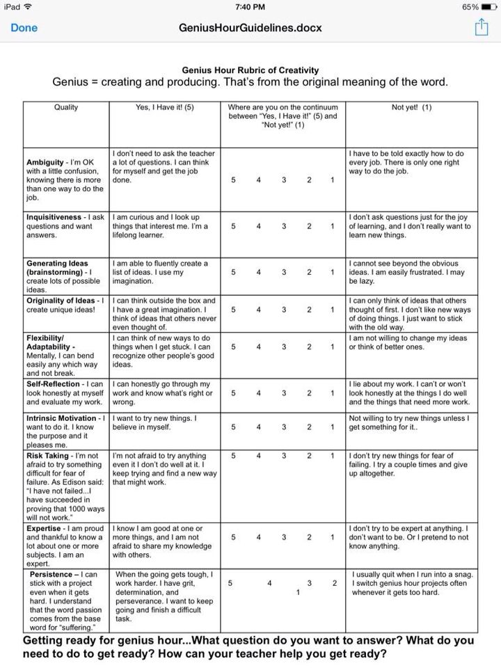 self-assessment test and essay Questions (overall appeal) did i enjoy reading my essay will my essay persuade others questions (work style) did i student self-assessment.