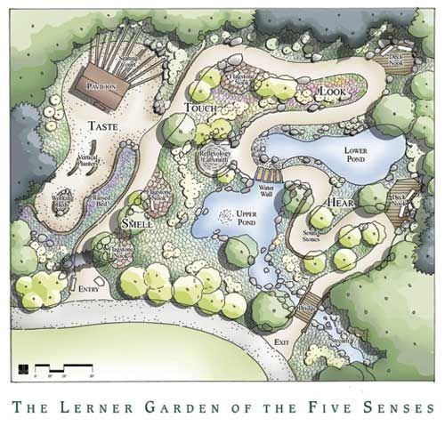 meandering garden design - Google Search