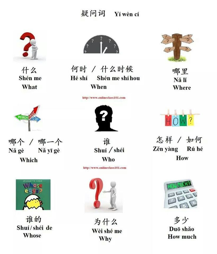 how to learn basic chinese