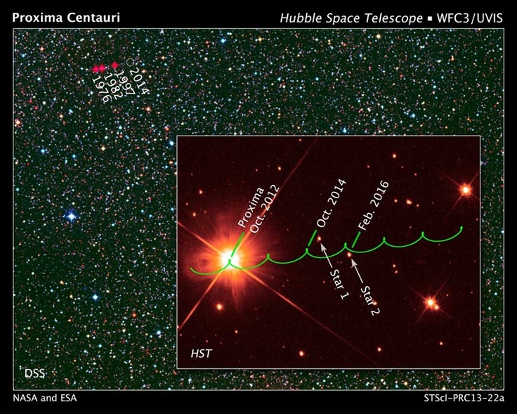 "Résultat de recherche d'images pour ""Astronomers have discovered a ring of gas and dust orbiting the star of Proxima Centauri"""