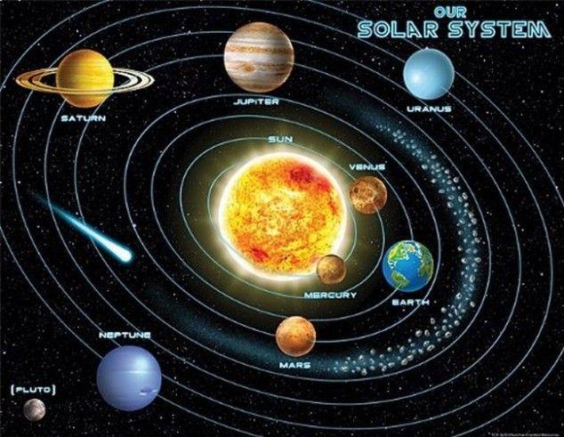 Kolik má naše sluneční soustava planet? Ještě donedávna byla odpověď na takovou otázku snadná. Samozřejmě devět, jak víme od objevení Pluta. Jenže...
