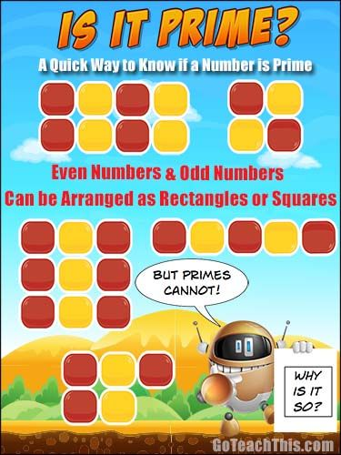 Prime Number Test - A Free Printable Poster for your Math Wall or behind the Bathroom Door :-)