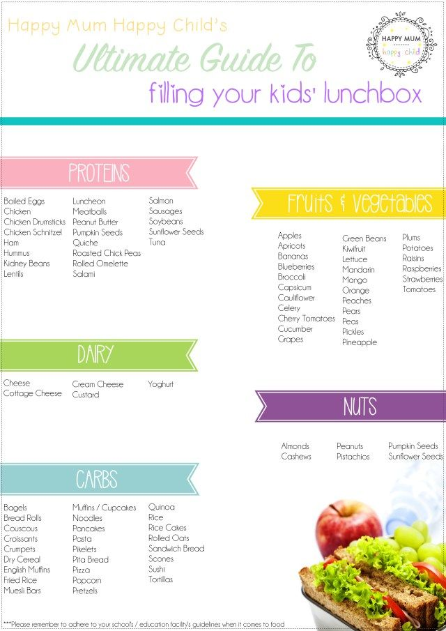 Lunchbox Ideas for Kids - the ultimate guide to filling your kids lunchbox