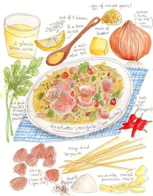 http://blog.dawn-tan.com/   dawn tan, watercolour, handmade love, food, spaghetti, illustration, recipe