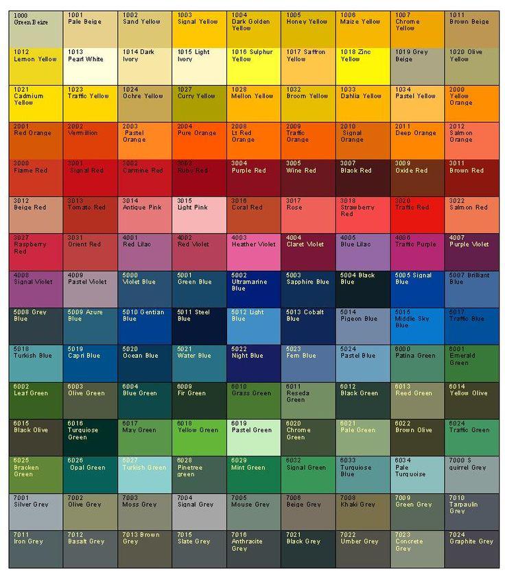 25+ Beste Ideeën Over Ral Color Chart Op Pinterest - Kleurkaarten