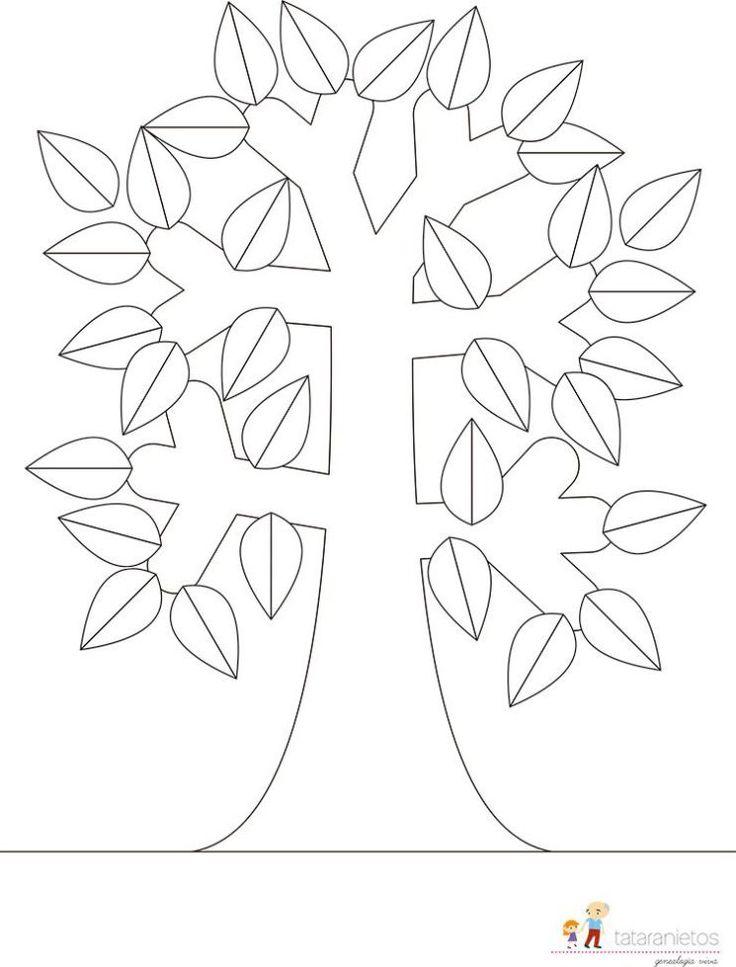 Ms de 25 ideas increbles sobre Plantillas de rbol genealgico