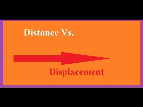 Basic Physics: Distance Vs. Displacement Explained! - YouTube
