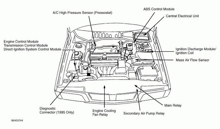 Diagram  Wiring Diagram De Reparacion Volvo S40 Full Version Hd Quality Volvo S40