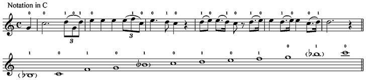 """Solo para Aida trompeta de la ópera de Verdi """"Aida""""::: La llamada 'trompette tebaina' o 'trompeta de Tebas' fue construída especialmente para su uso en la Aida de Verdi y se halla en el Museo de Instrumentos de Bruselas."""