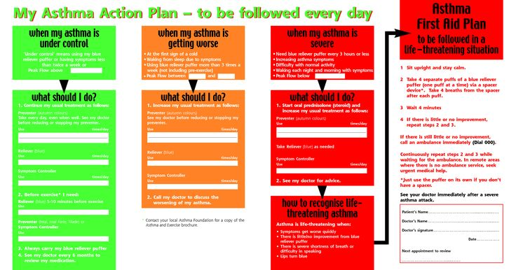 asthma first aid my asthma action plan to be followed every day my asthma action charts of