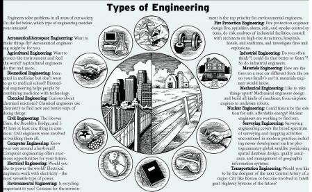 types of engineers There are about 200 types of engineering explore some of the major ones herejust like music can be grouped into areas like rap, rock or country and western, the.