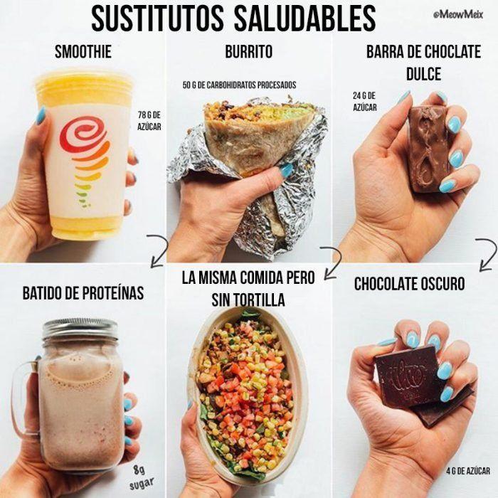 15 Pequenos Cambios Que Debes Hacer En Tu Dieta Para Ponerte En Forma Alimentos Fritos Comida Te Para Bajar De Peso