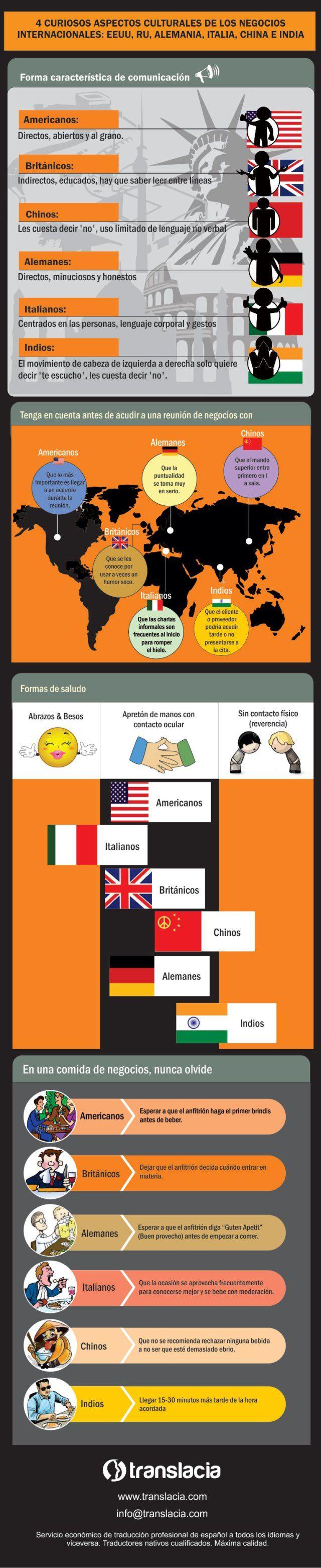 Algunas cosas que debes saber para hacer negocios internacionales