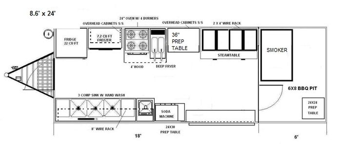 food truck floor plans food trucks pinterest floor