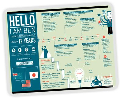13 best resume design images on pinterest resume design career