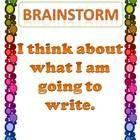 describe the writing process