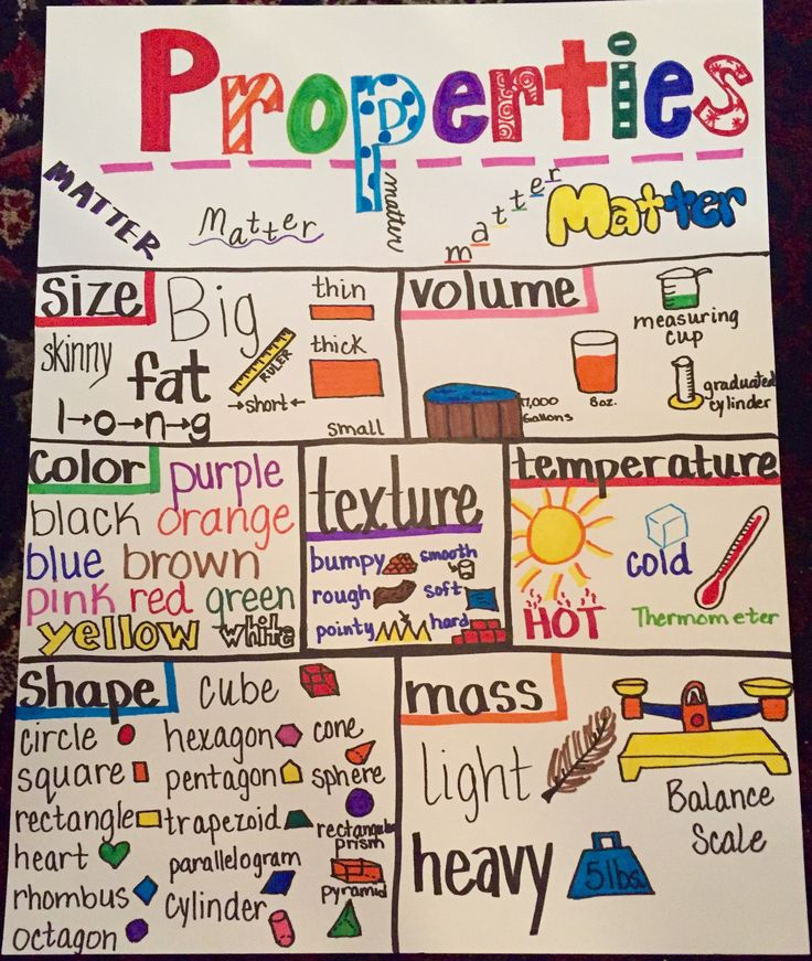 properties of matter anchor chart for school pinterest