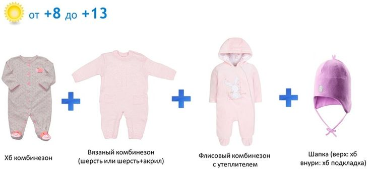 Как одеть малыша на осень-зиму