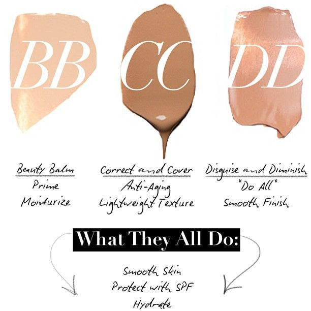 BB cream vs. CC cream vs. DD cream These are still new to me, so it's nice to know what they're supposed to do.