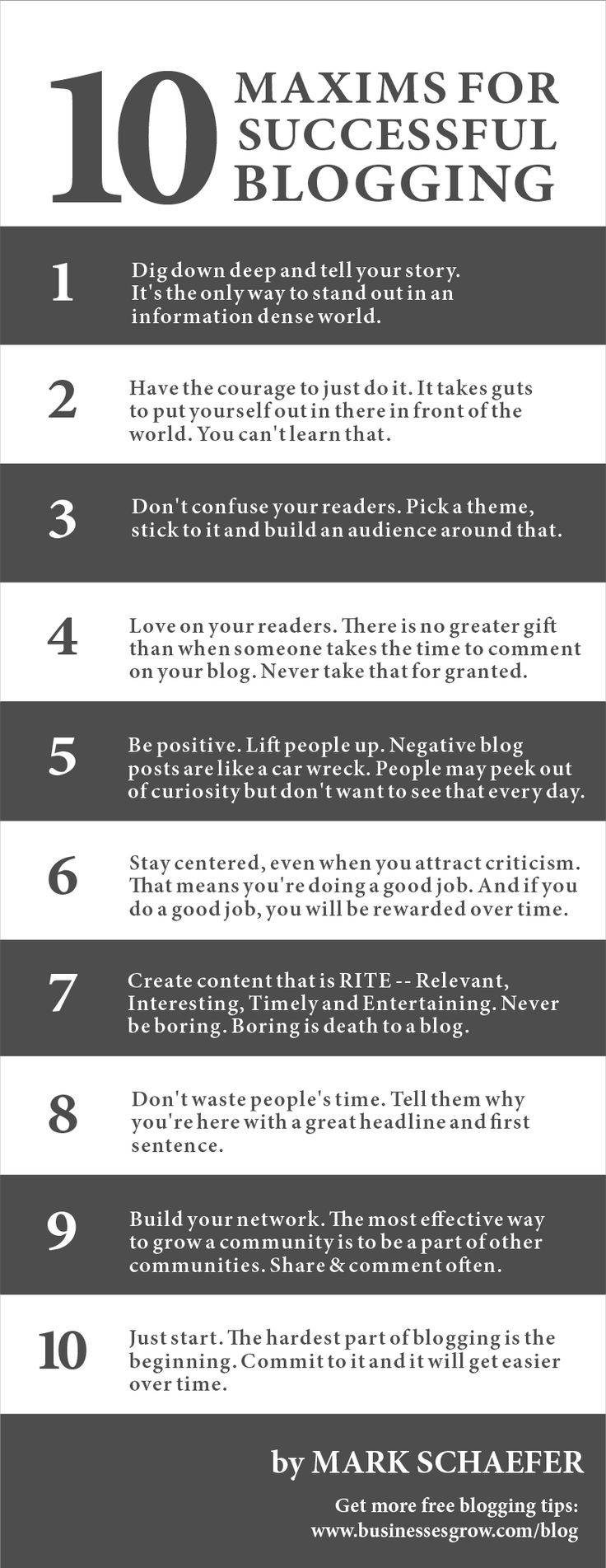 #blog #tip This is soooo helpful, a great list of blogging tips. Good for new bloggers, and a great reminder for old-time bloggers to get back on track with what they're writing for the world. #blogging